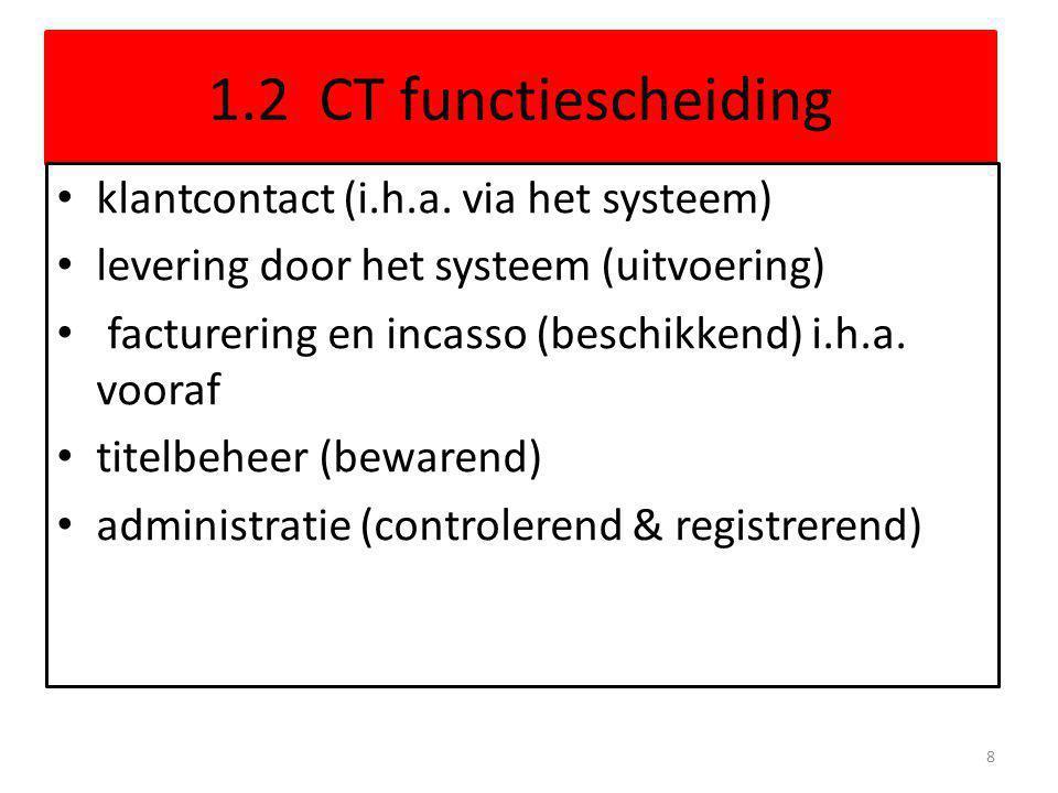 1.2 CT functiescheiding klantcontact (i.h.a. via het systeem)
