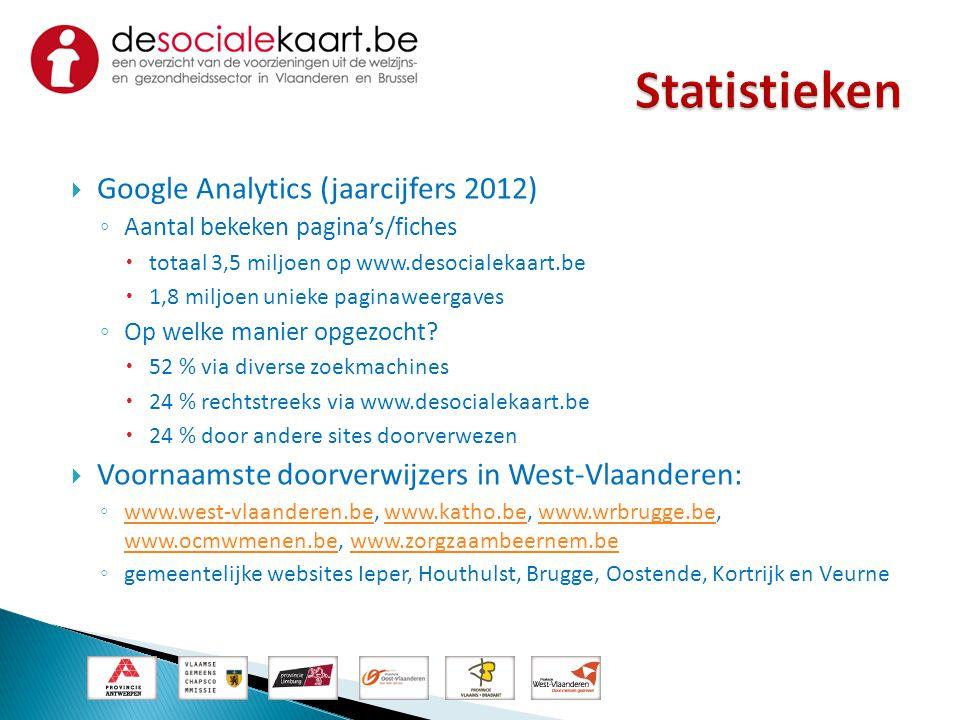 Statistieken Google Analytics (jaarcijfers 2012)