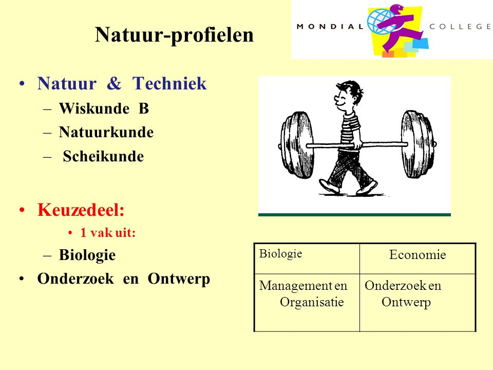 Natuur-profielen Natuur & Techniek Keuzedeel: Wiskunde B Natuurkunde