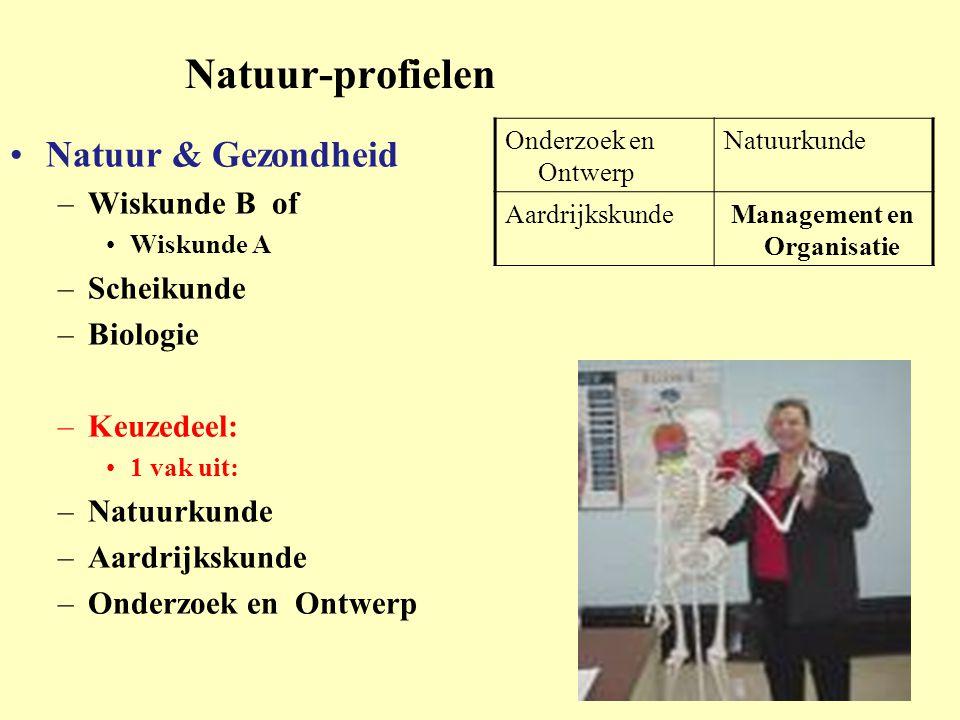 Natuur-profielen Natuur & Gezondheid Wiskunde B of Scheikunde Biologie