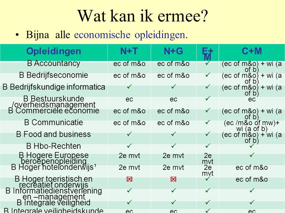 Wat kan ik ermee Bijna alle economische opleidingen. Opleidingen N+T