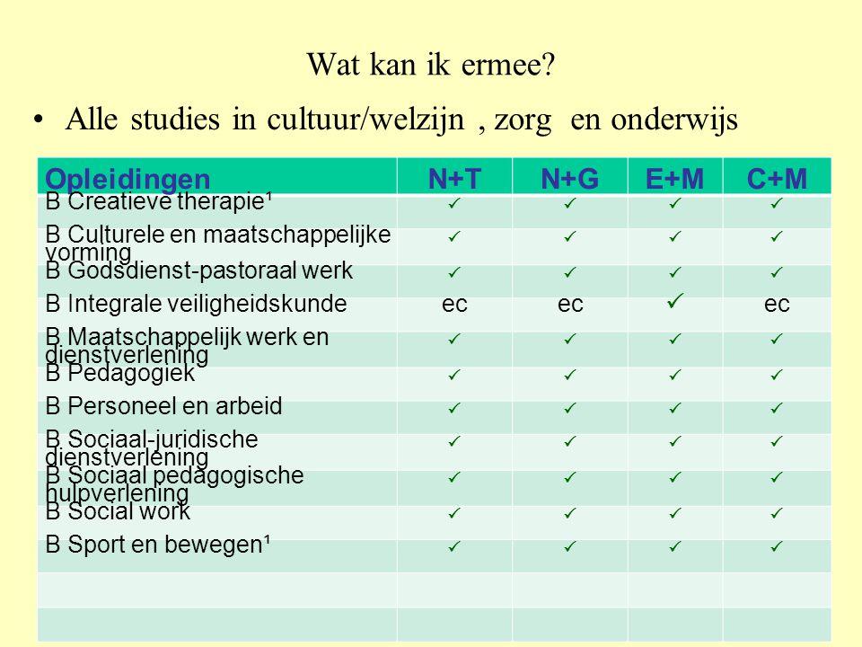 Alle studies in cultuur/welzijn , zorg en onderwijs
