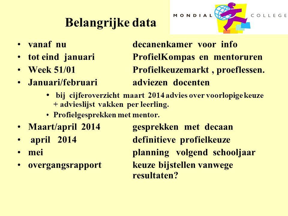 Belangrijke data vanaf nu decanenkamer voor info
