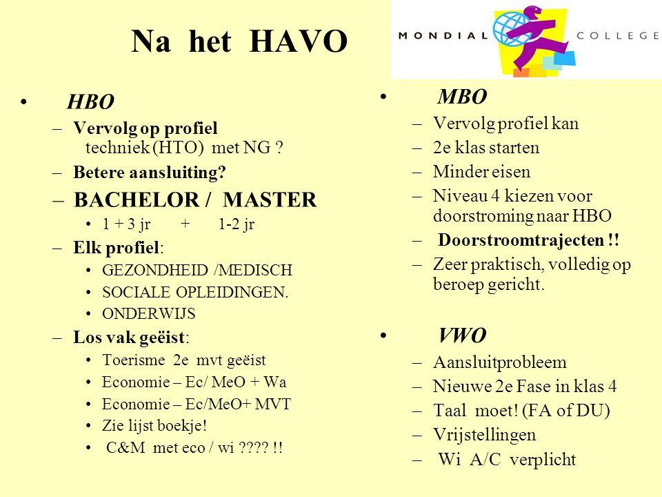 Na het HAVO MBO HBO BACHELOR / MASTER VWO Vervolg profiel kan