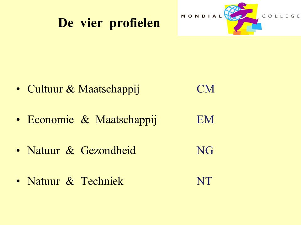 De vier profielen Cultuur & Maatschappij CM Economie & Maatschappij EM