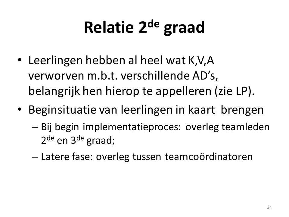 Relatie 2de graad Leerlingen hebben al heel wat K,V,A verworven m.b.t. verschillende AD's, belangrijk hen hierop te appelleren (zie LP).