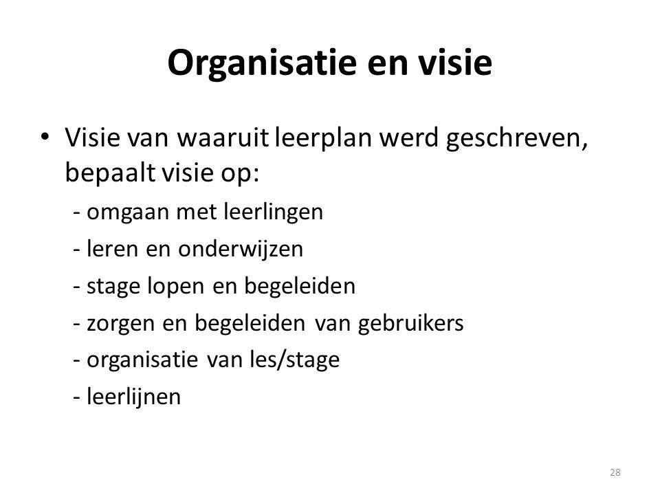 Organisatie en visie Visie van waaruit leerplan werd geschreven, bepaalt visie op: - omgaan met leerlingen.