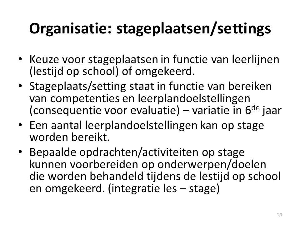 Organisatie: stageplaatsen/settings