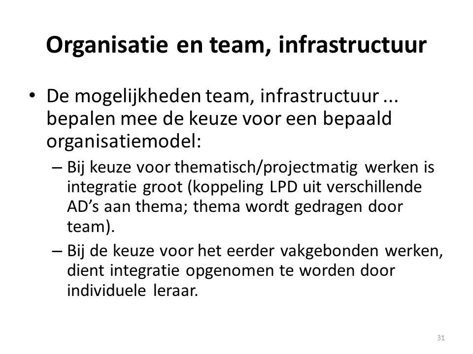 Organisatie en team, infrastructuur