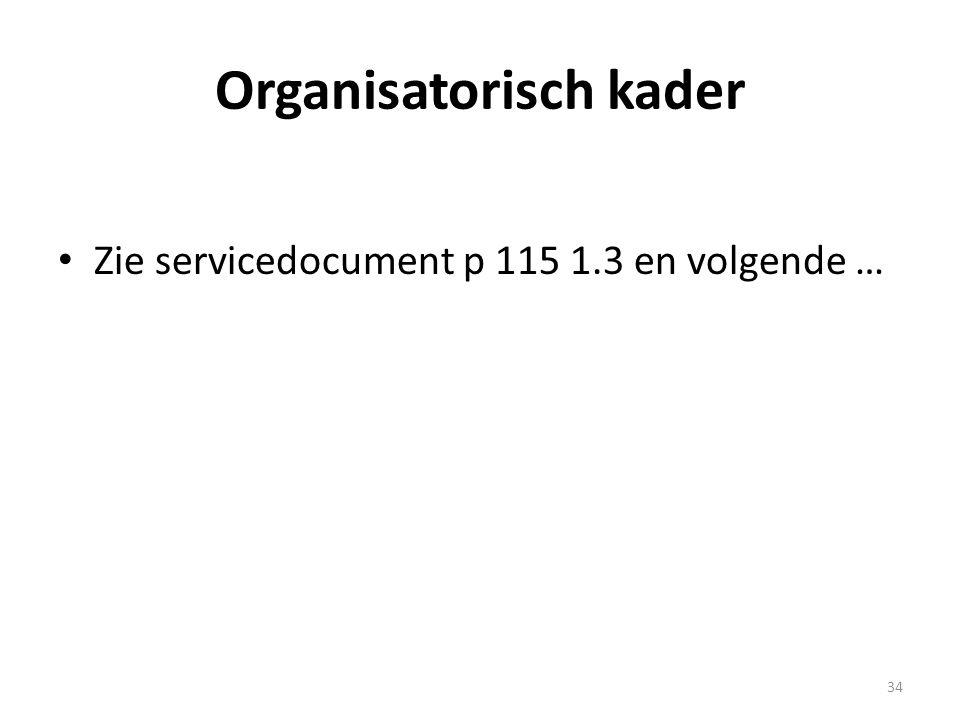 Organisatorisch kader