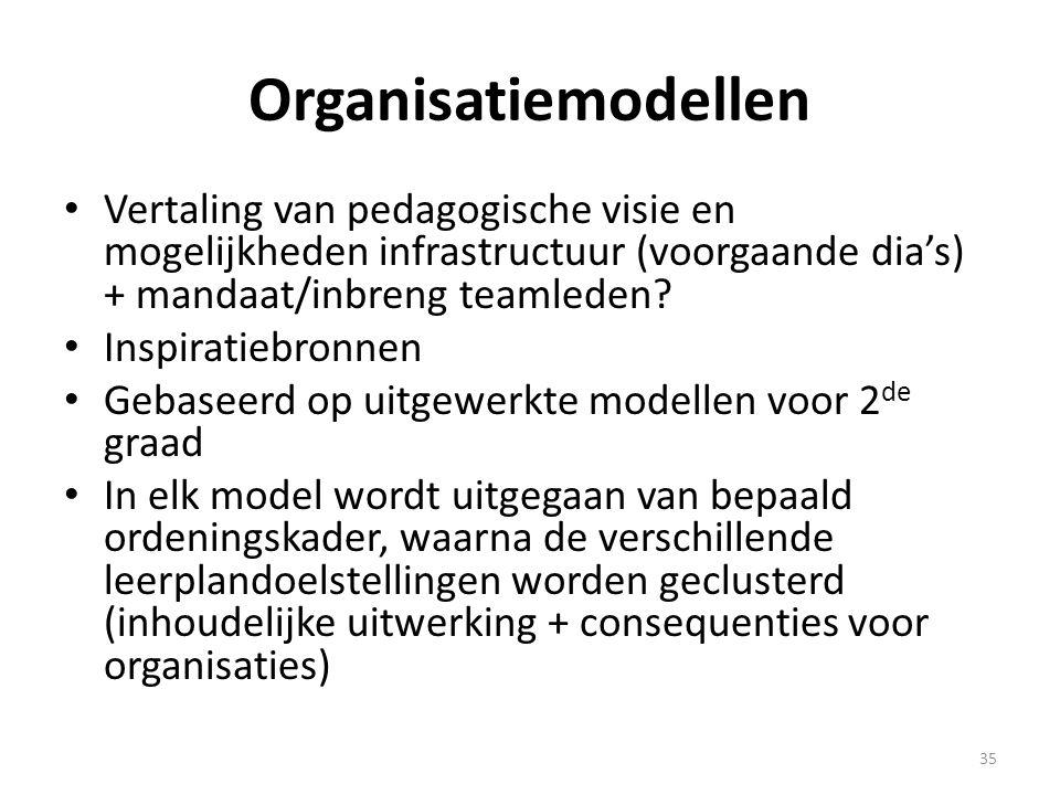 Organisatiemodellen Vertaling van pedagogische visie en mogelijkheden infrastructuur (voorgaande dia's) + mandaat/inbreng teamleden