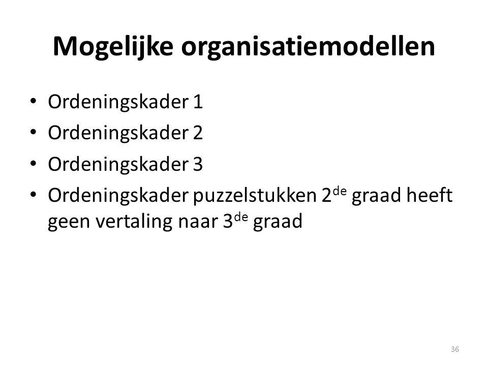 Mogelijke organisatiemodellen