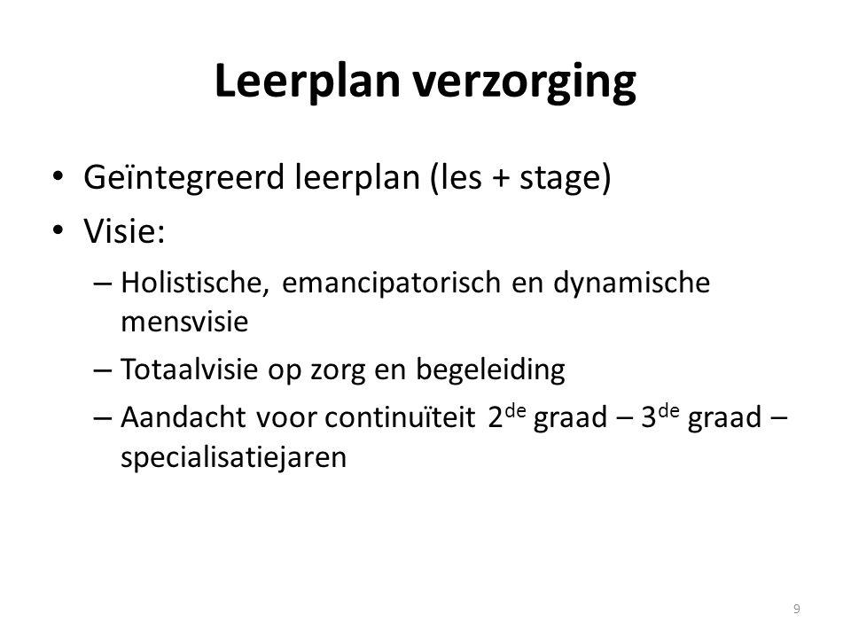 Leerplan verzorging Geïntegreerd leerplan (les + stage) Visie: