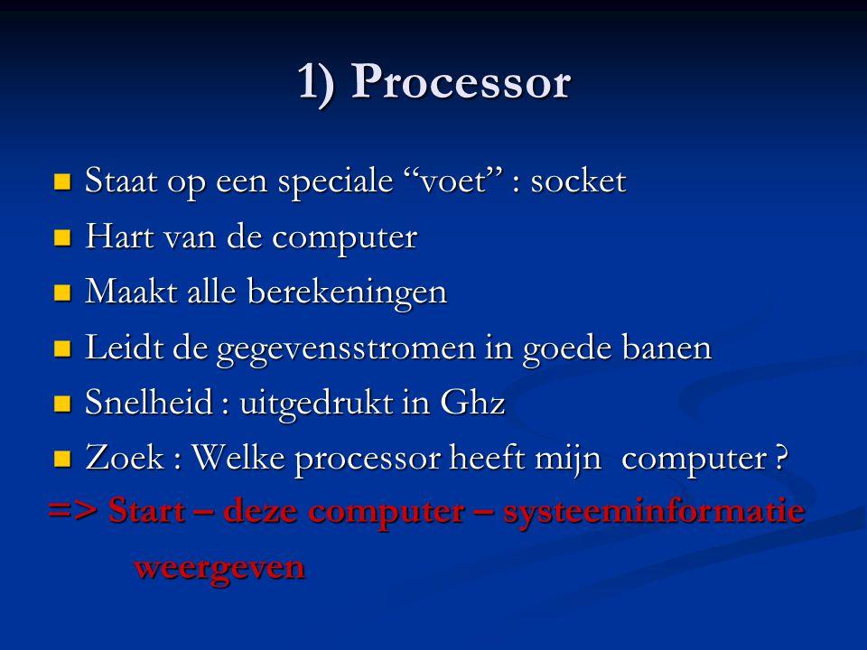 1) Processor Staat op een speciale voet : socket