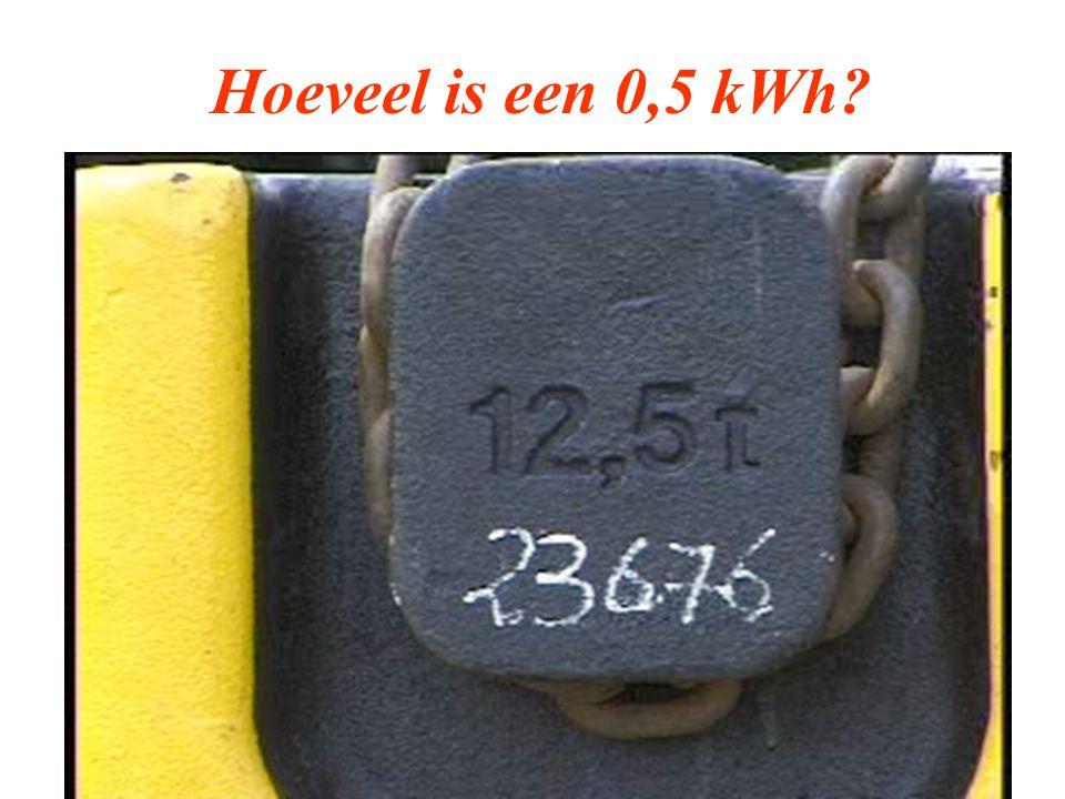 Hoeveel is een 0,5 kWh