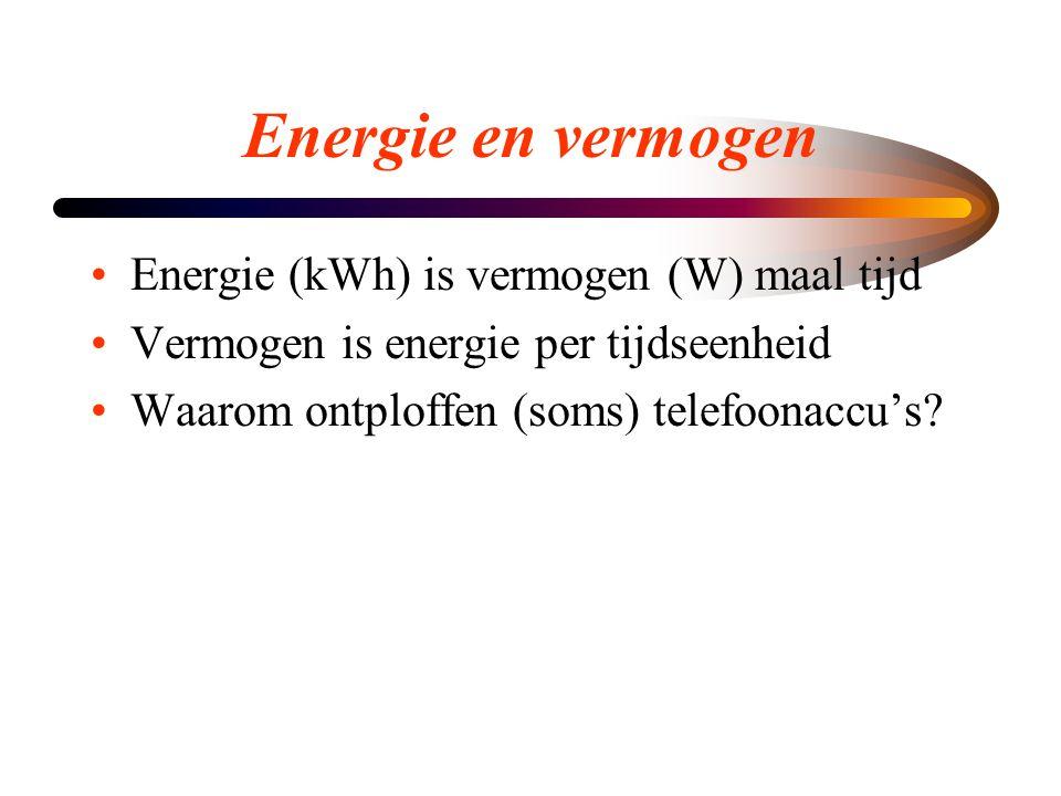 Energie en vermogen Energie (kWh) is vermogen (W) maal tijd
