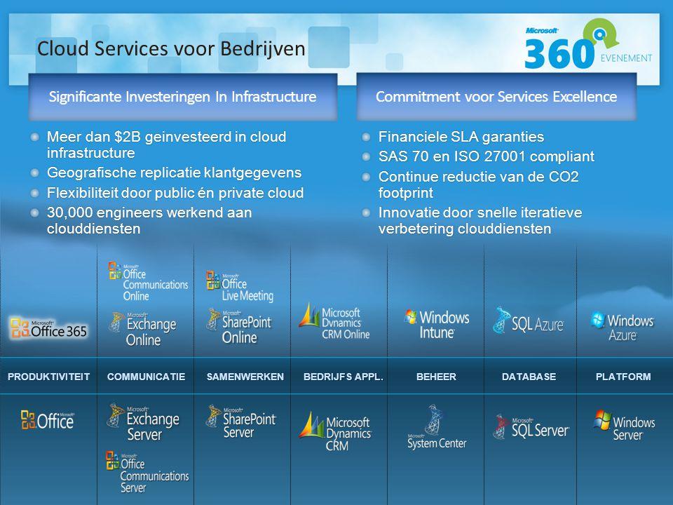Cloud Services voor Bedrijven