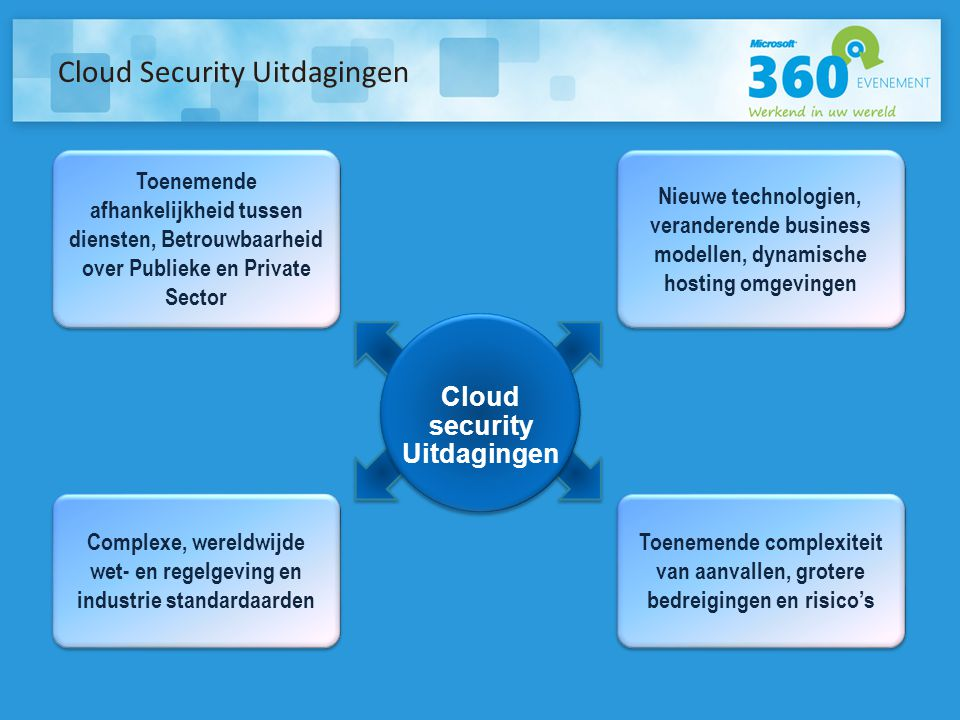 Cloud Security Uitdagingen