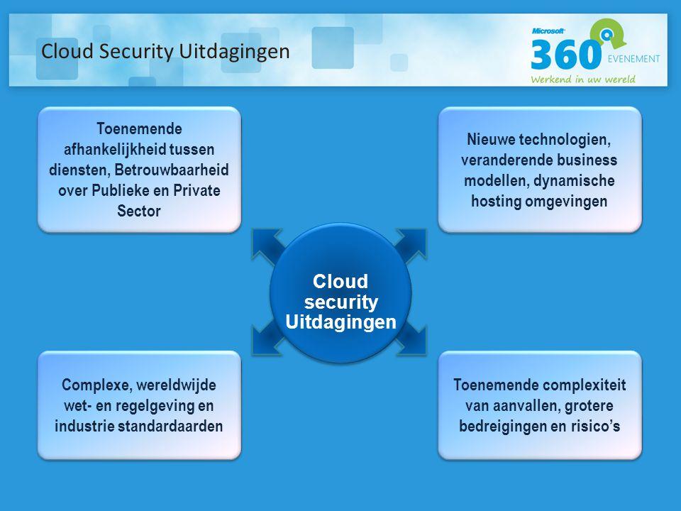 Cloud Security Uitdagingen
