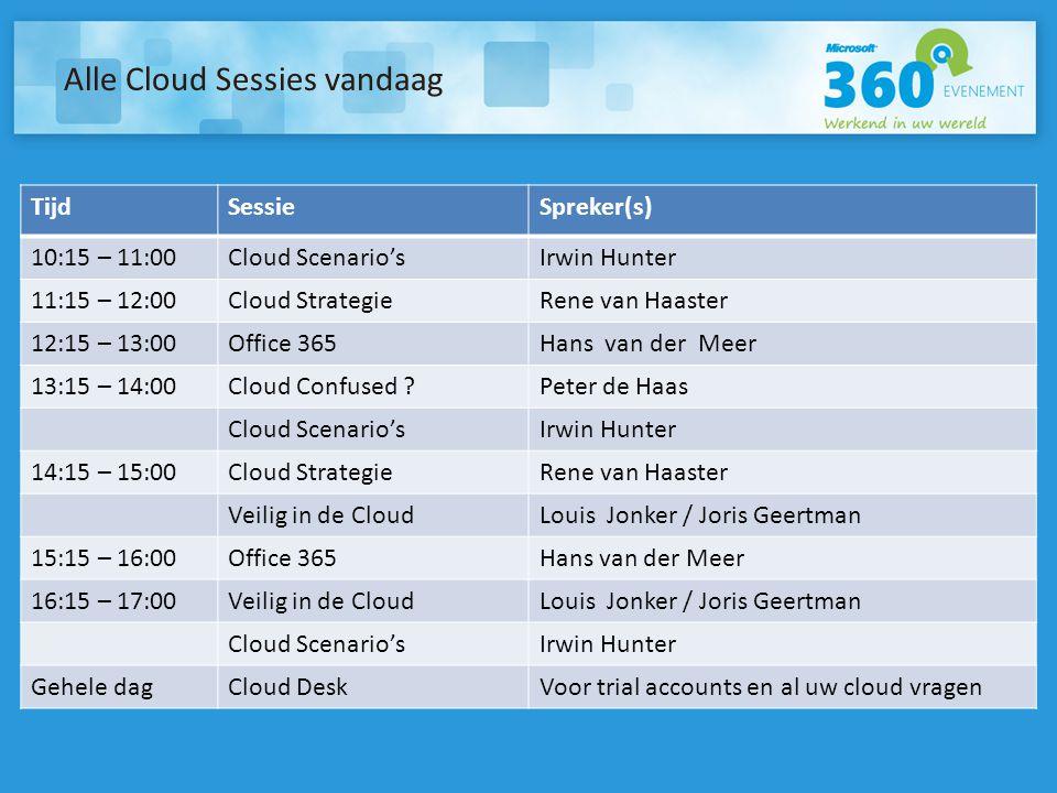 Alle Cloud Sessies vandaag