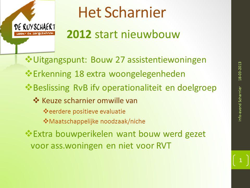 Het Scharnier 2012 start nieuwbouw