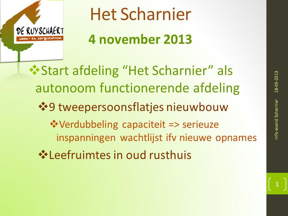 Het Scharnier 4 november 2013