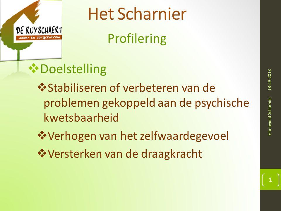 Het Scharnier Profilering Doelstelling