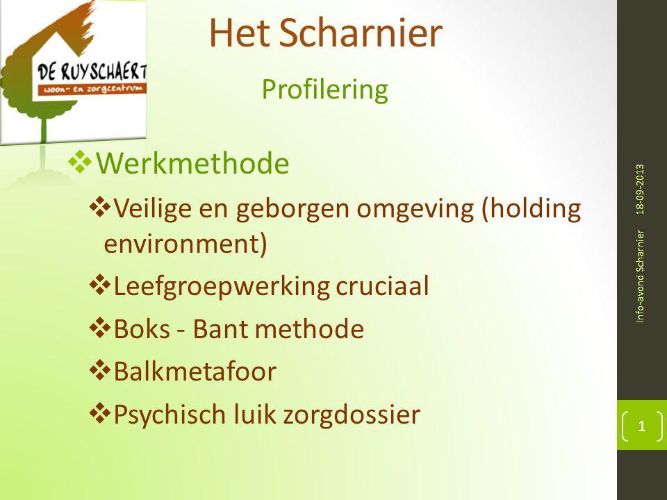 Het Scharnier Werkmethode Profilering