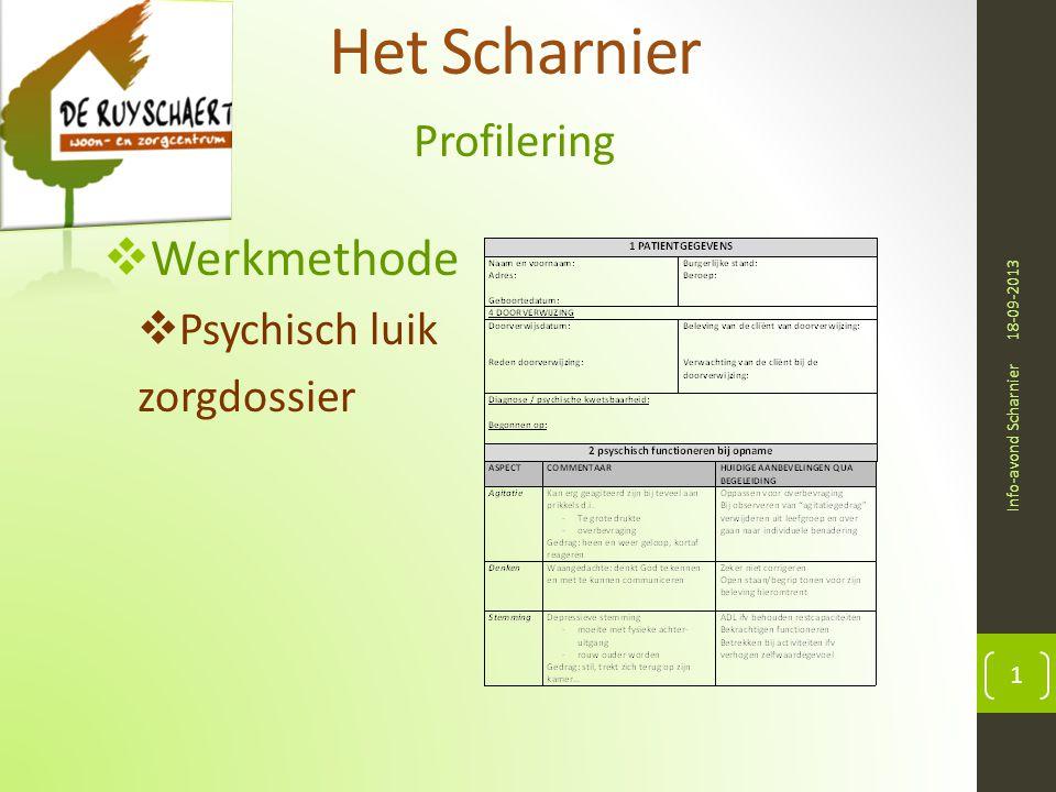 Het Scharnier Werkmethode Profilering Psychisch luik zorgdossier