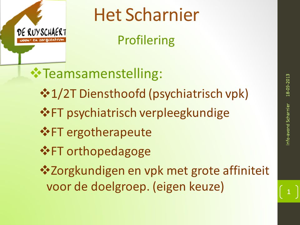 Het Scharnier Teamsamenstelling: Profilering