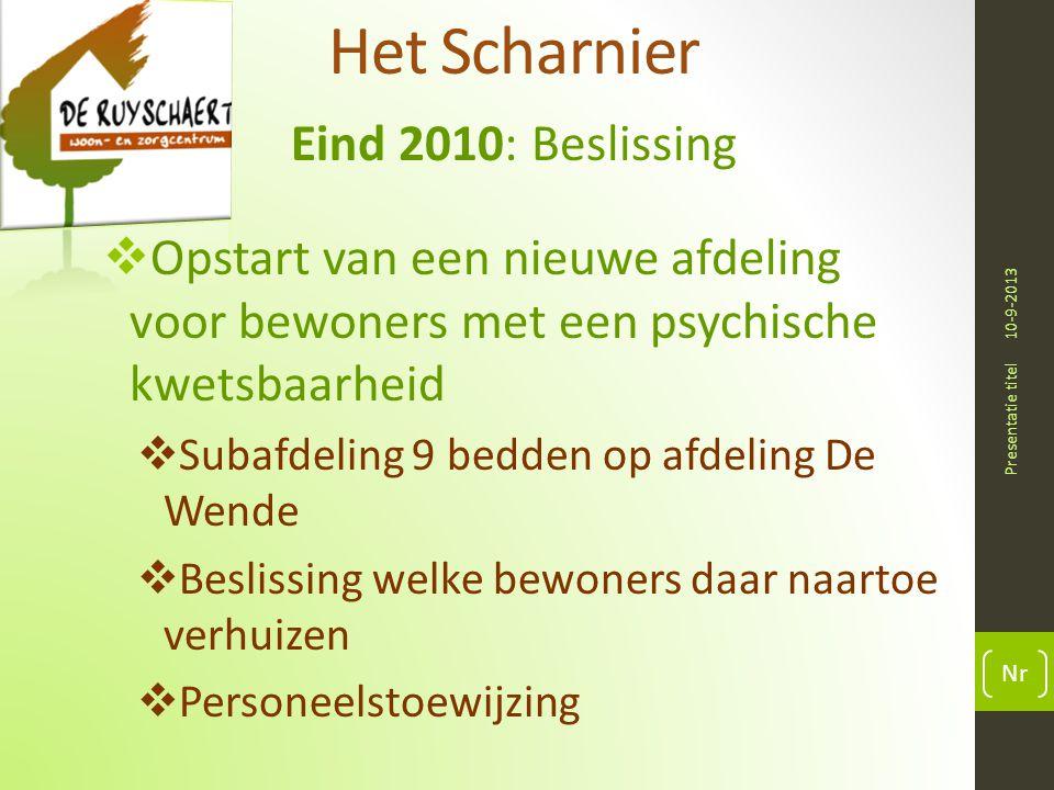 Het Scharnier Eind 2010: Beslissing