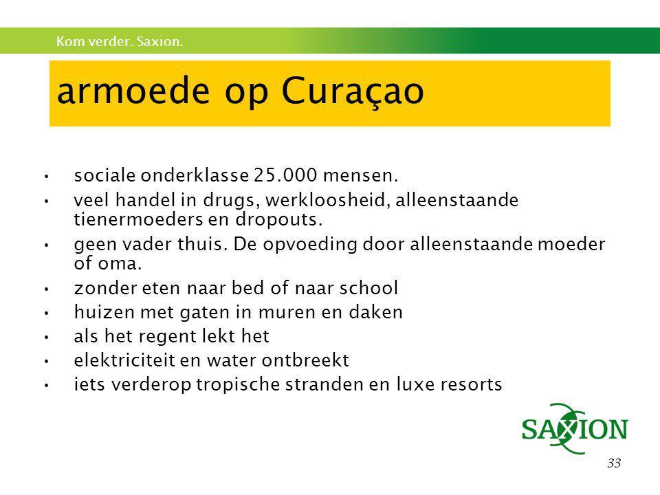 armoede op Curaçao sociale onderklasse 25.000 mensen.