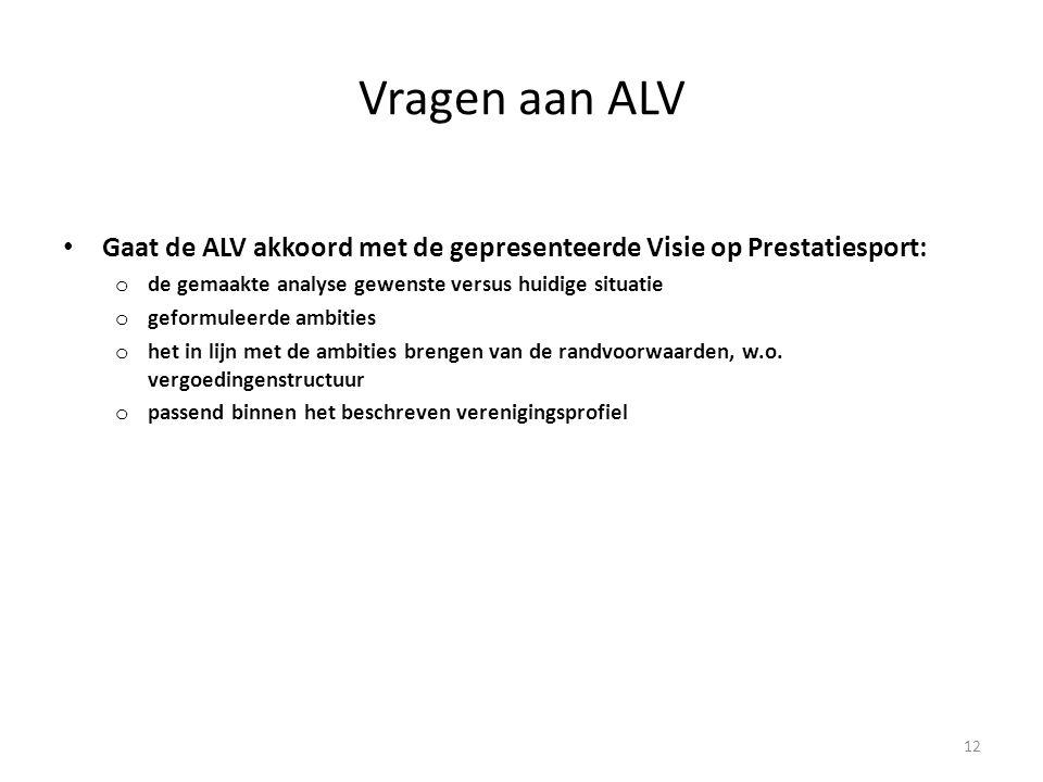 Vragen aan ALV Gaat de ALV akkoord met de gepresenteerde Visie op Prestatiesport: de gemaakte analyse gewenste versus huidige situatie.
