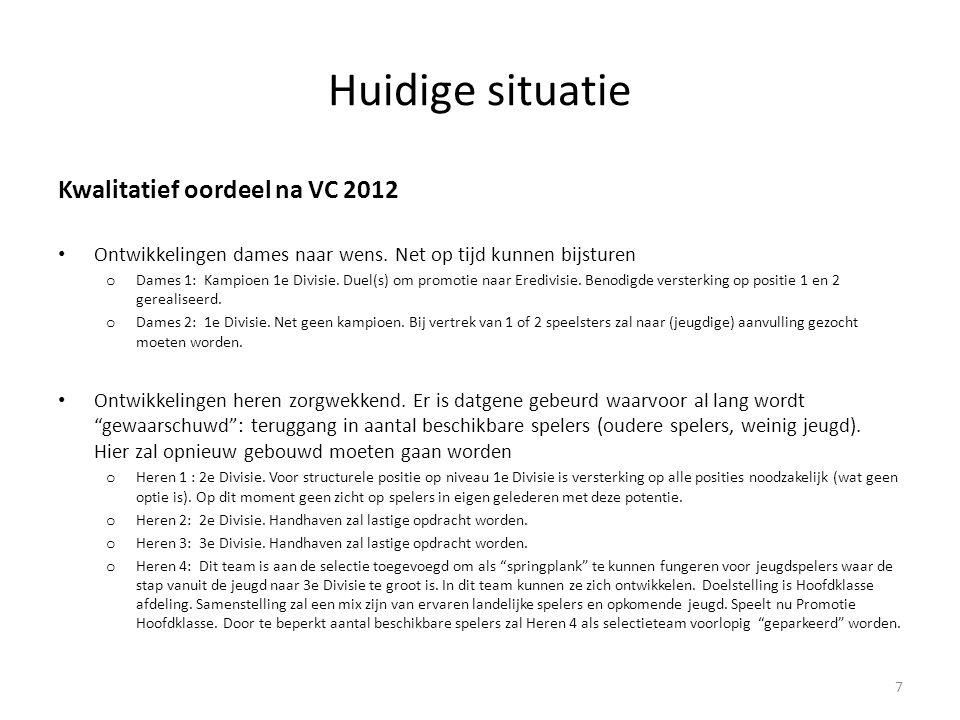 Huidige situatie Kwalitatief oordeel na VC 2012