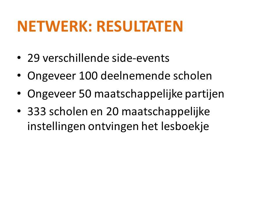 Netwerk: resultaten 29 verschillende side-events
