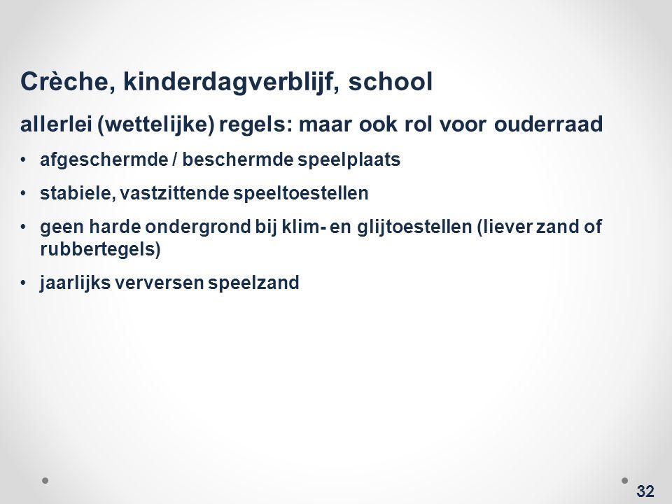 Crèche, kinderdagverblijf, school