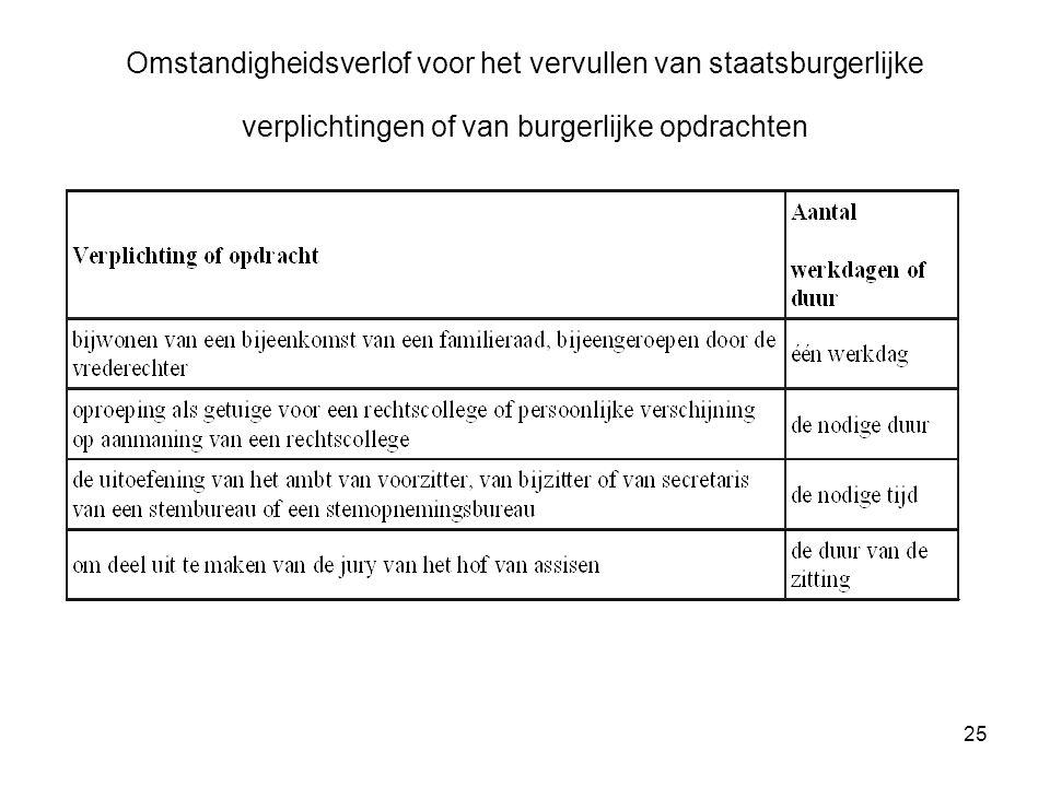 Omstandigheidsverlof voor het vervullen van staatsburgerlijke verplichtingen of van burgerlijke opdrachten