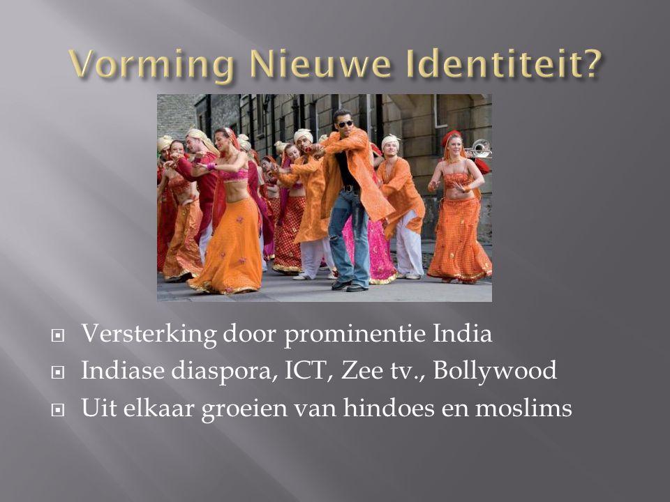Vorming Nieuwe Identiteit