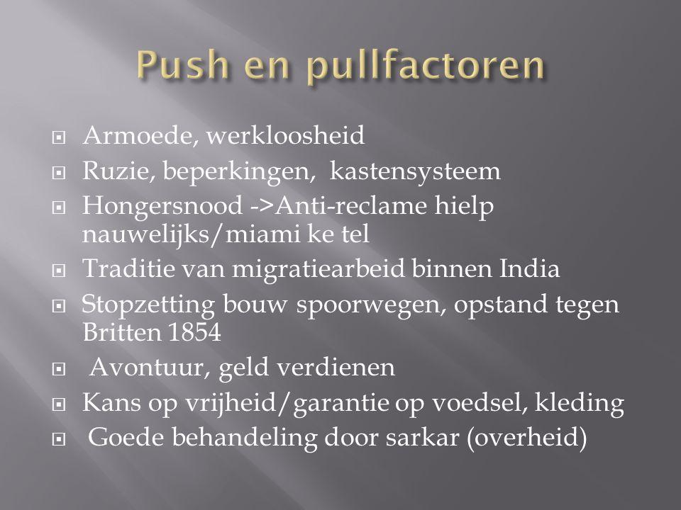 Push en pullfactoren Armoede, werkloosheid