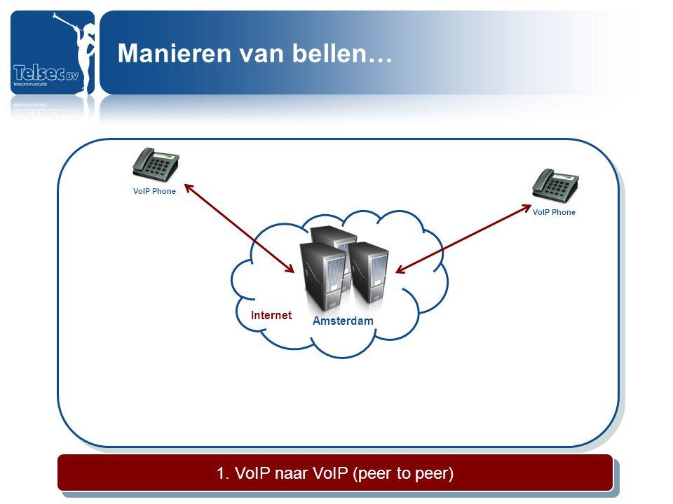 1. VoIP naar VoIP (peer to peer)