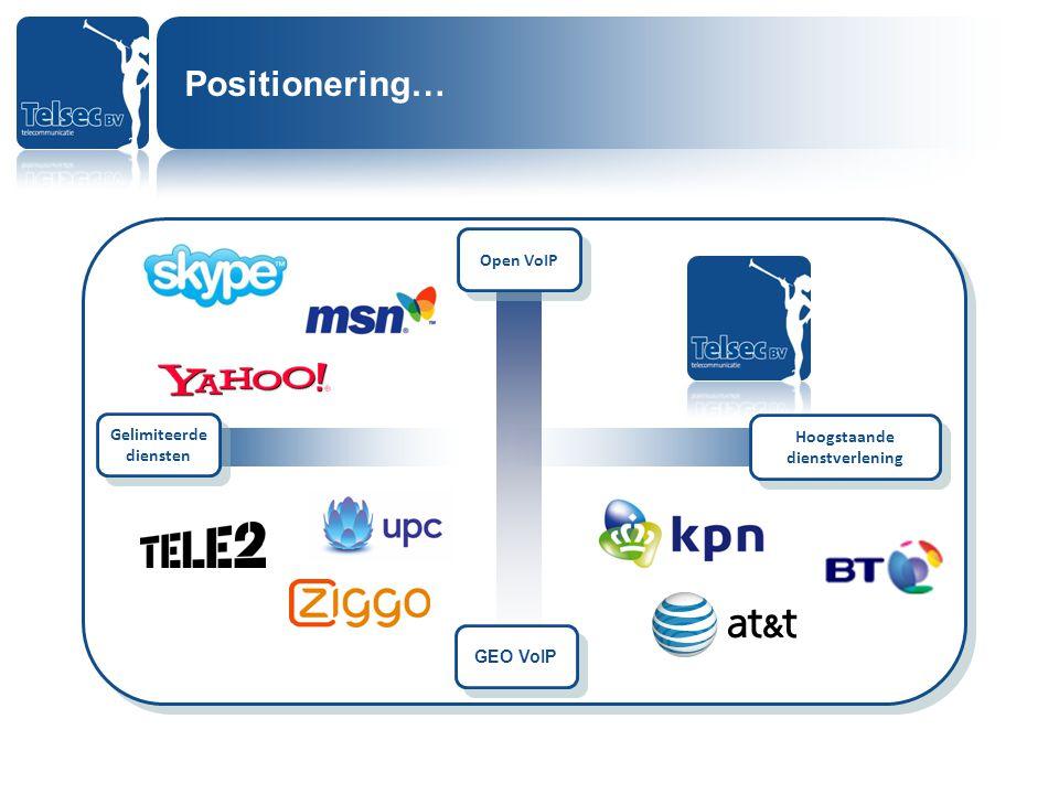 Positionering… Open VoIP Gelimiteerde Hoogstaande diensten