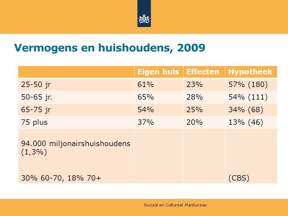 Vermogens en huishoudens, 2009
