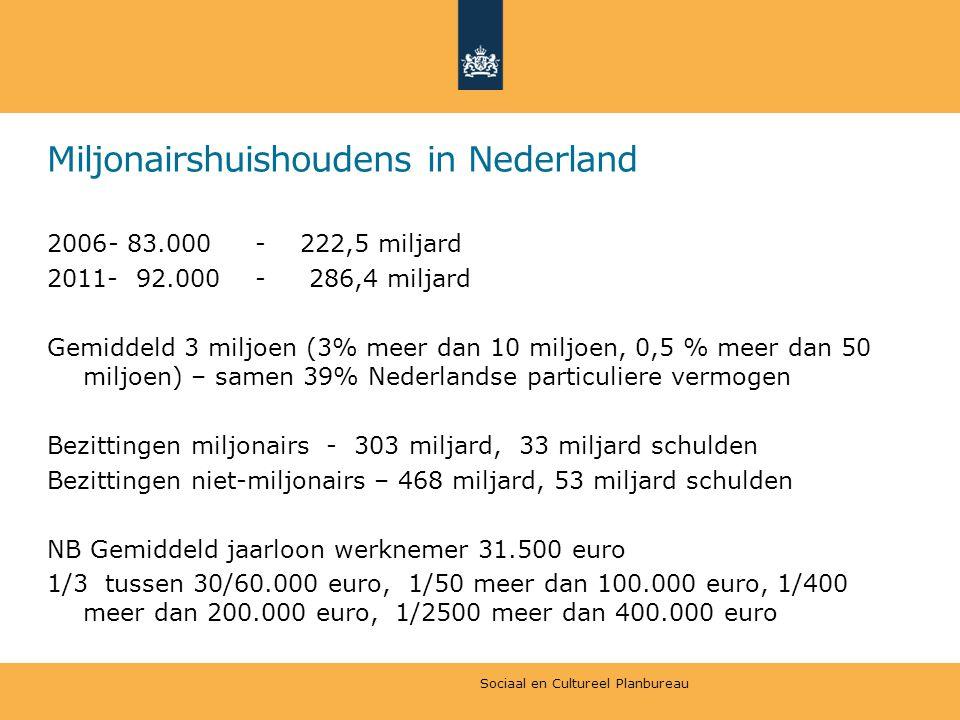 Miljonairshuishoudens in Nederland