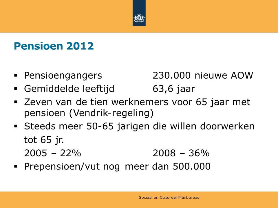 Pensioen 2012 Pensioengangers 230.000 nieuwe AOW