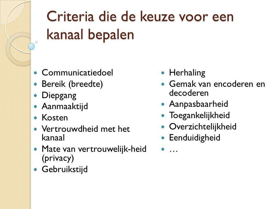 Criteria die de keuze voor een kanaal bepalen