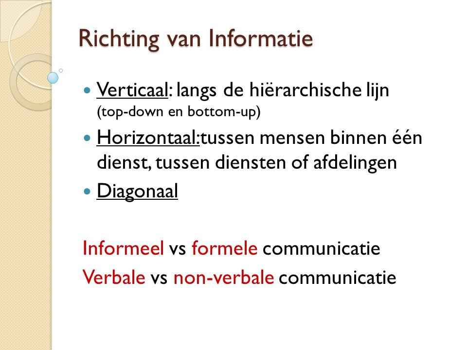 Richting van Informatie