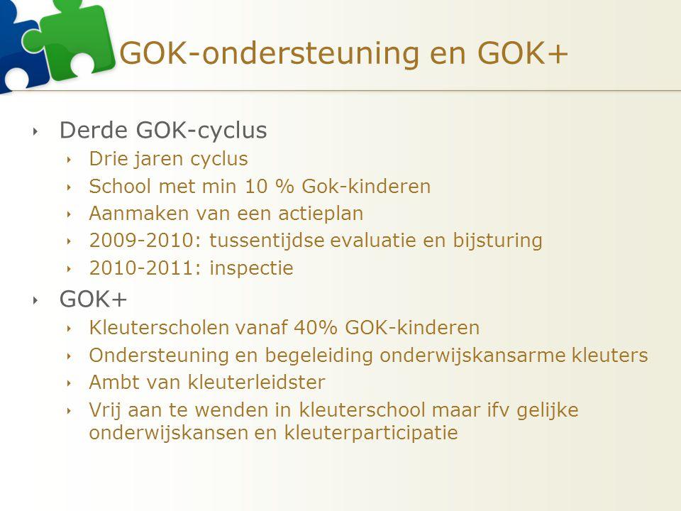 GOK-ondersteuning en GOK+