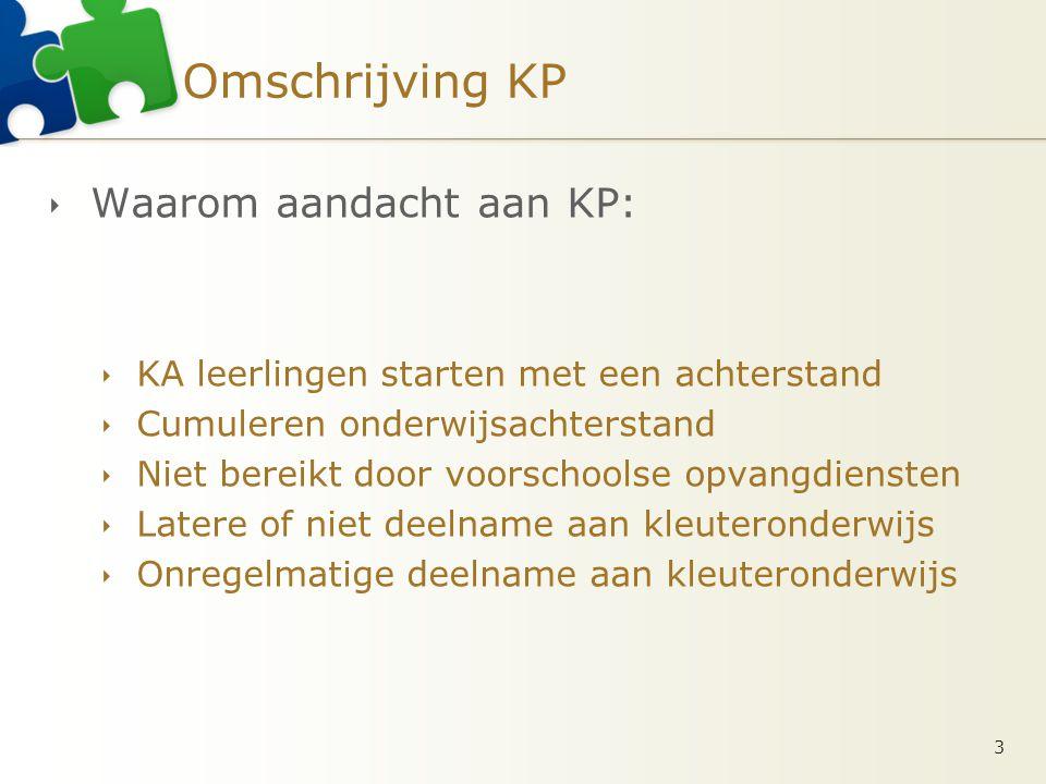 Omschrijving KP Waarom aandacht aan KP: