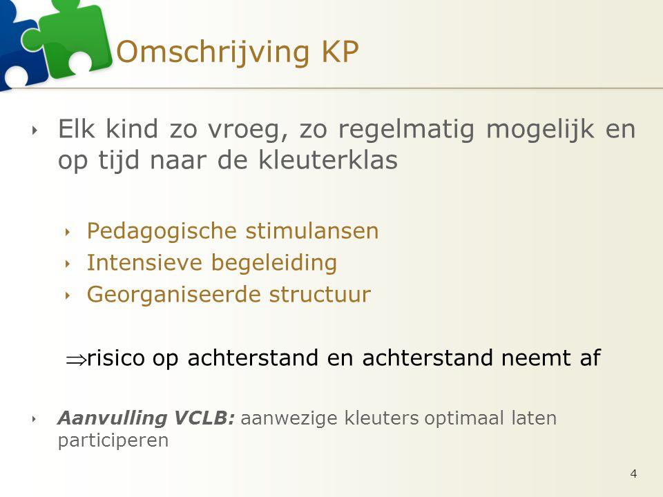 Omschrijving KP Elk kind zo vroeg, zo regelmatig mogelijk en op tijd naar de kleuterklas. Pedagogische stimulansen.