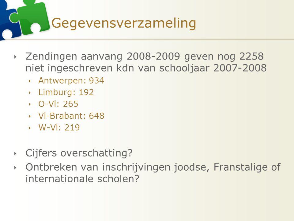 Gegevensverzameling Zendingen aanvang 2008-2009 geven nog 2258 niet ingeschreven kdn van schooljaar 2007-2008.